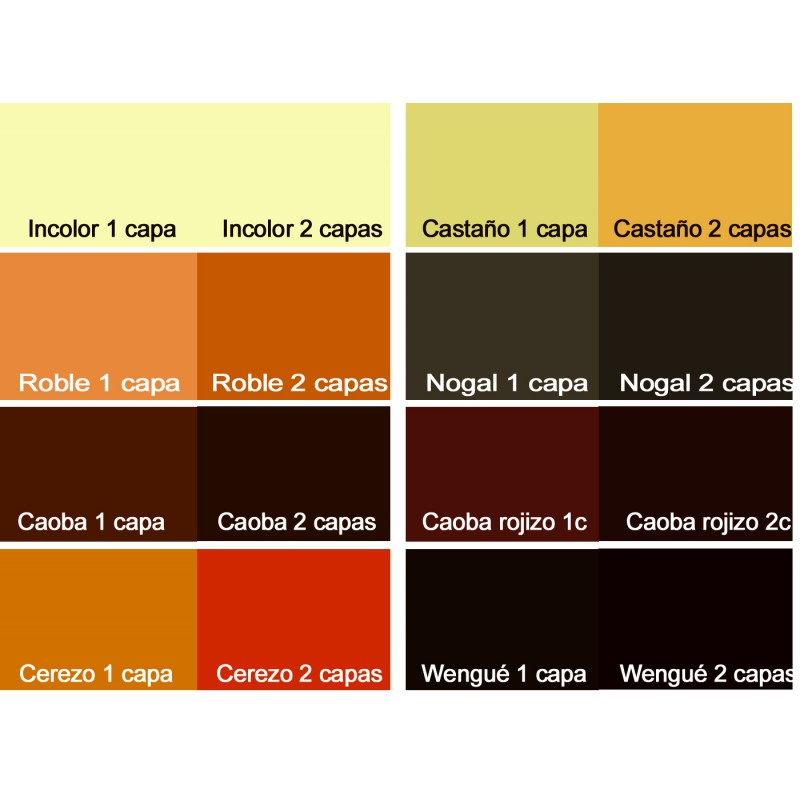 Barniz tinte brillante bruguer la casa de la pintura - Barniz para madera colores ...